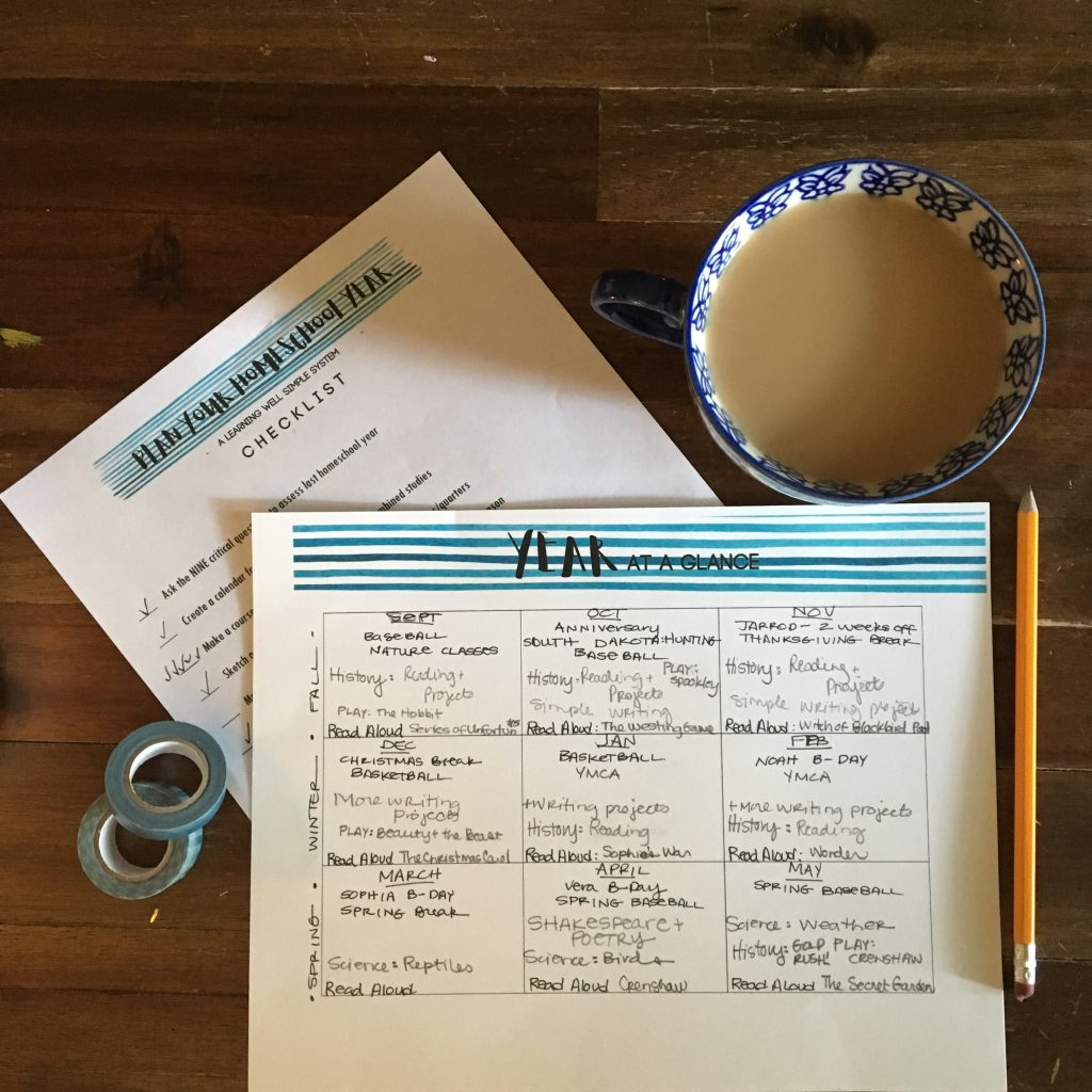 creating a useful homeschool lesson planner learning well community