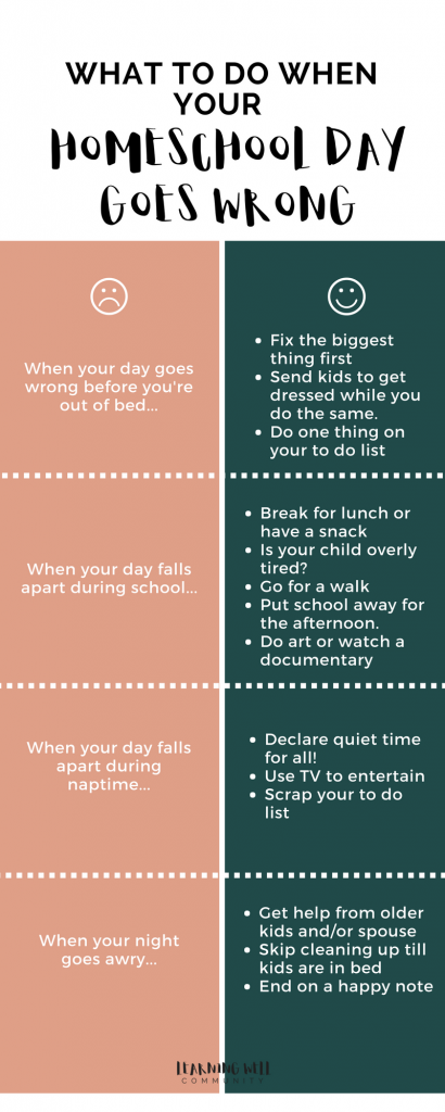 When your homeschool day goes wrong, it can be easy to want to throw in the towel and start again tomorrow. But you don't have to wait till tomorrow to start over, you can start right away. This post will tell you how, no matter how bad your day has gotten!